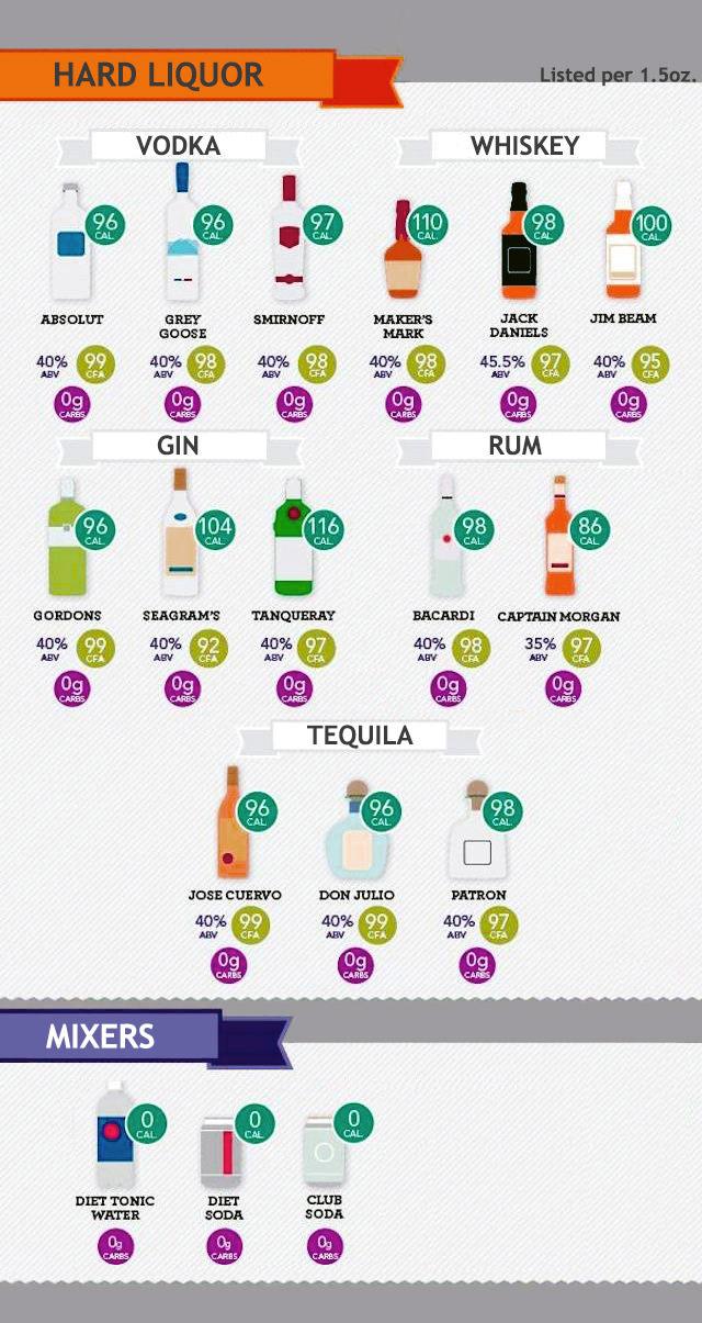 alcoholcheatsheet2014redo