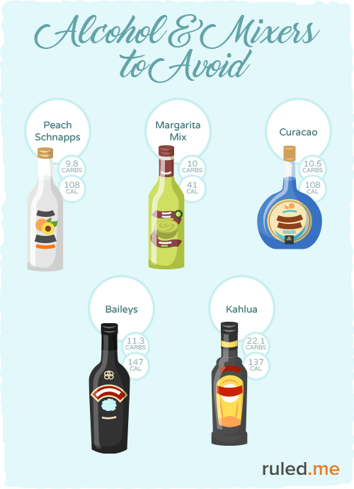 A Ketogenic Diet and Alcohol: Can they Mix? | Ruled Me