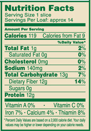 Low Carb Nutrition Label