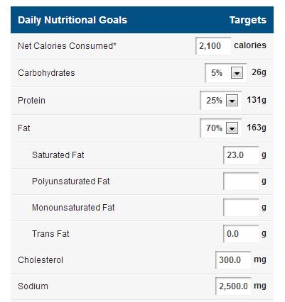 MyFitnessPal Keto Diet