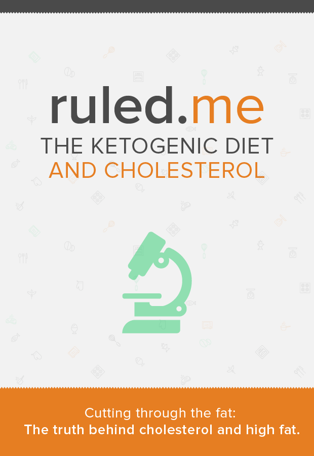 A #ketogenic diet can be used to help control cholesterol. If you have high cholesterol or are on statins - this will definitely be an interesting read! Shared via //www.ruled.me/