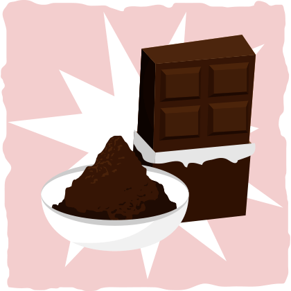 Instructions on how to make a simple chocolate fat bomb
