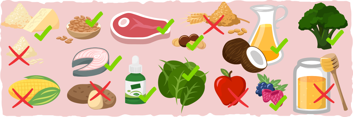 How many carbs to get into ketosis?